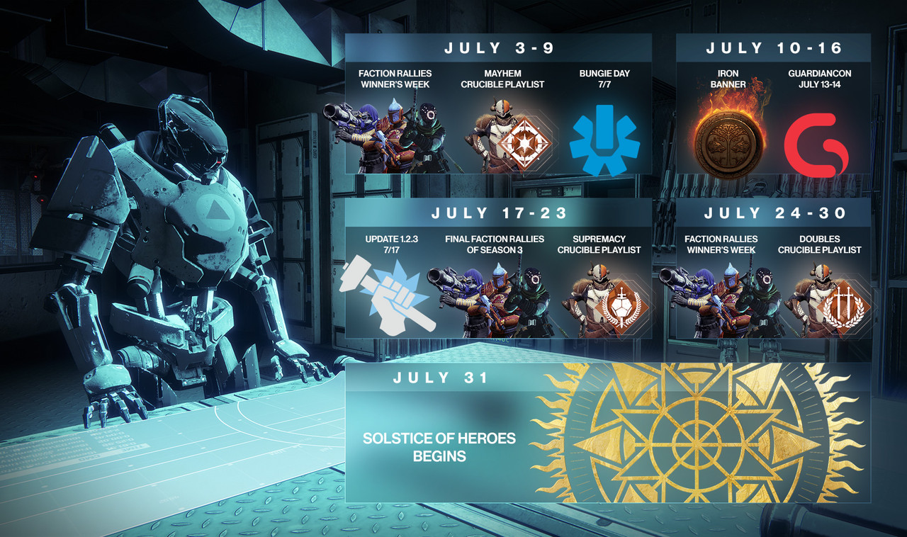 Destiny 2 updates PvP and introduces new Raid modes