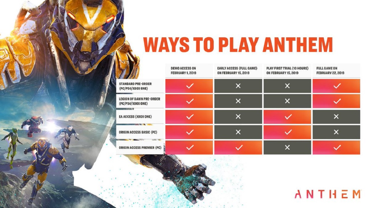 Unsure of when you can play Anthem? Join the club