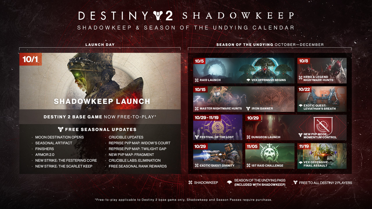 Bungie details Shadowkeep's release roadmap