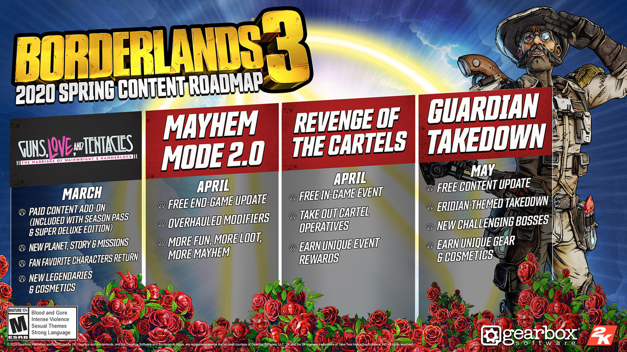 Borderlands 3's second campaign add-on coming this month