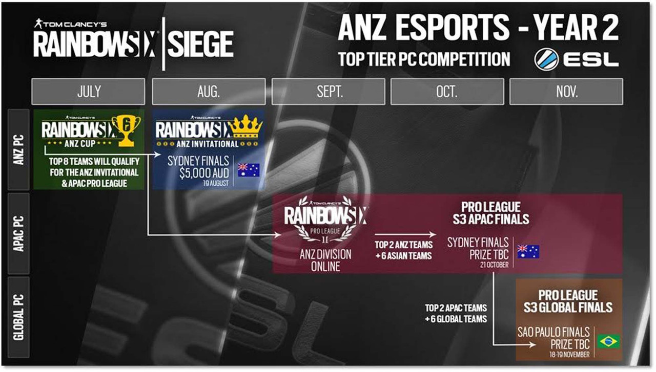 Rainbow Six Siege Pro League expands to include Australia and New Zealand
