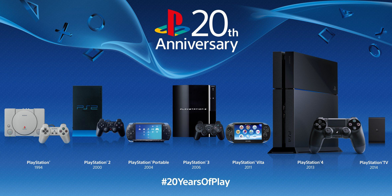 Win a 20th Anniversary Edition PlayStation 4 console