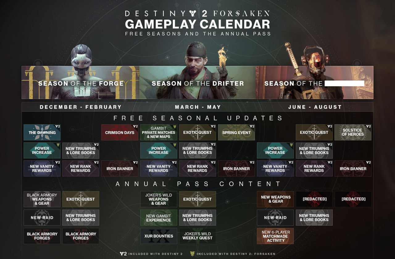 Bungie details the road ahead for Destiny 2