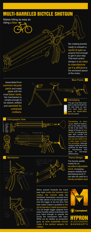Gameplanet reader's winning weapon design features in latest Metro: Last Light DLC