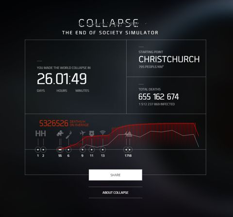 The Division's collapse simulator just infected Christchurch